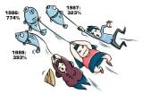 Trái phiếu, lạm phát và BHXH